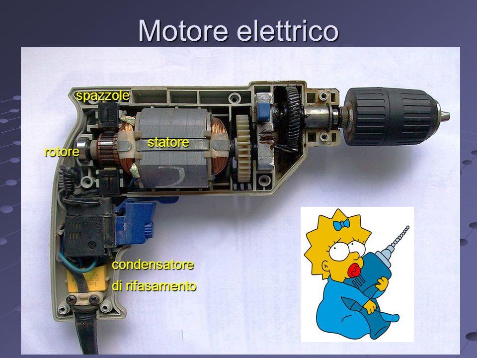 Motore elettrico rotore statore spazzole condensatore di rifasamento