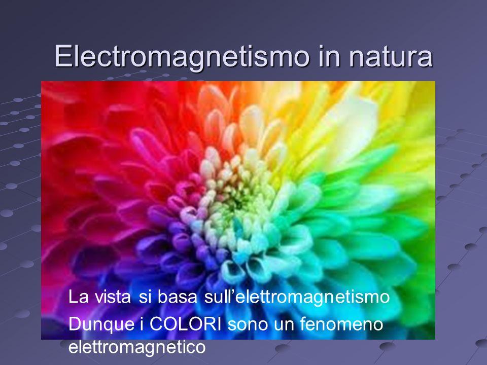 La vista si basa sullelettromagnetismo Dunque i COLORI sono un fenomeno elettromagnetico