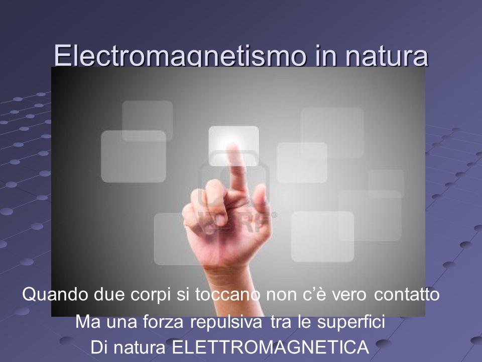 Carica elettrica Il mattone base dellelettromagnetismo è lelettrone La sua carica vale 1.602176487×1019 Coulomb.