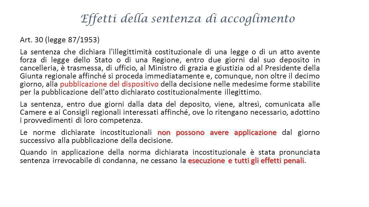 Effetti della sentenza di accoglimento Art. 30 (legge 87/1953) La sentenza che dichiara l'illegittimità costituzionale di una legge o di un atto avent