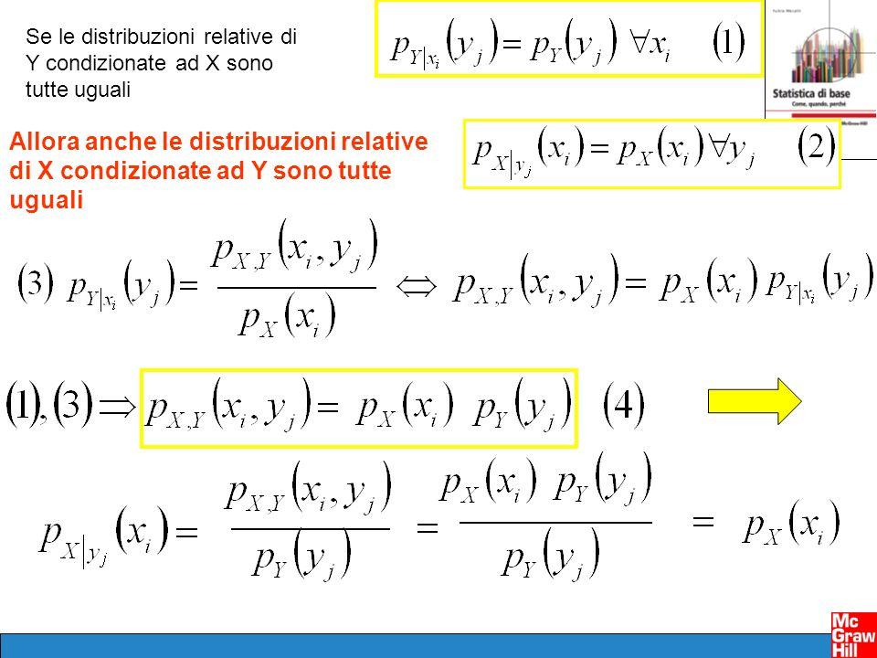 Se le distribuzioni relative di Y condizionate ad X sono tutte uguali Allora anche le distribuzioni relative di X condizionate ad Y sono tutte uguali
