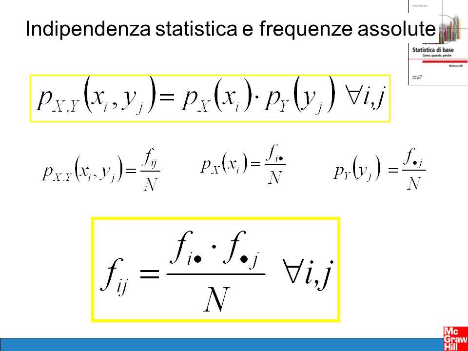 Indipendenza statistica e frequenze assolute