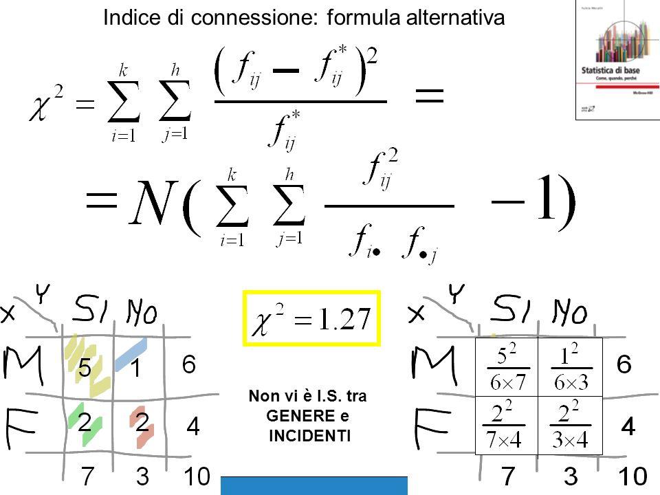 Indice di connessione: formula alternativa Non vi è I.S. tra GENERE e INCIDENTI