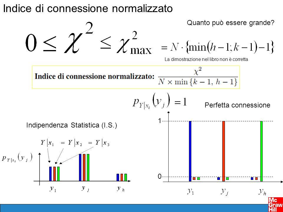 Indice di connessione normalizzato Indipendenza Statistica (I.S.) 1 0 Quanto può essere grande.