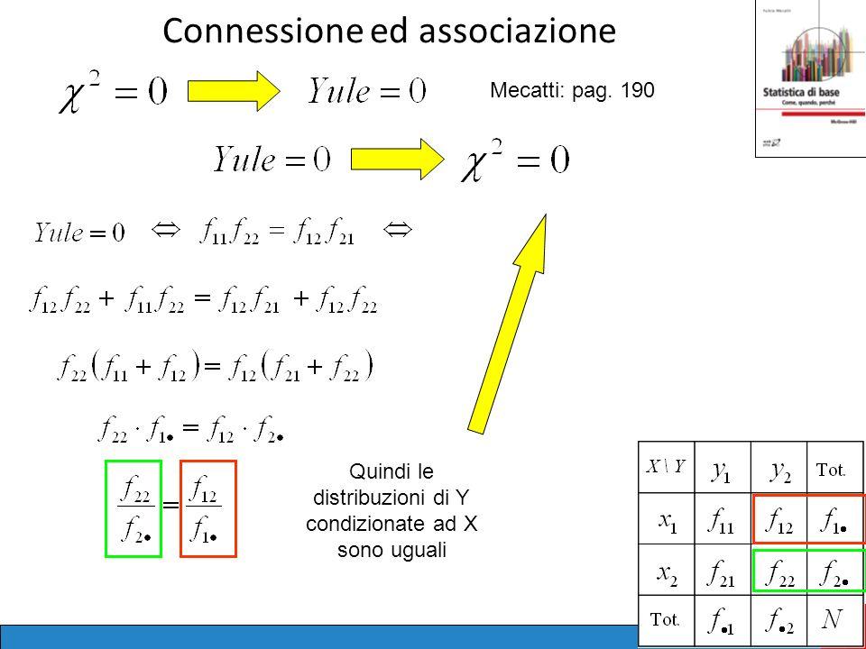 Connessione ed associazione Mecatti: pag.