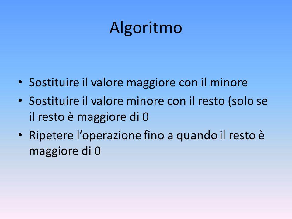 Algoritmo Sostituire il valore maggiore con il minore Sostituire il valore minore con il resto (solo se il resto è maggiore di 0 Ripetere loperazione