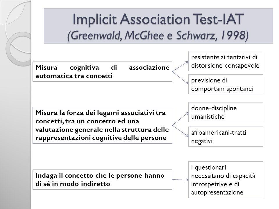 Implicit Association Test-IAT (Greenwald, McGhee e Schwarz, 1998) Misura cognitiva di associazione automatica tra concetti resistente ai tentativi di