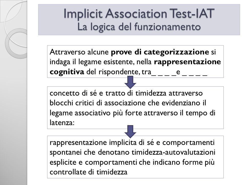 Implicit Association Test-IAT La logica del funzionamento Attraverso alcune prove di categorizzazione si indaga il legame esistente, nella rappresenta