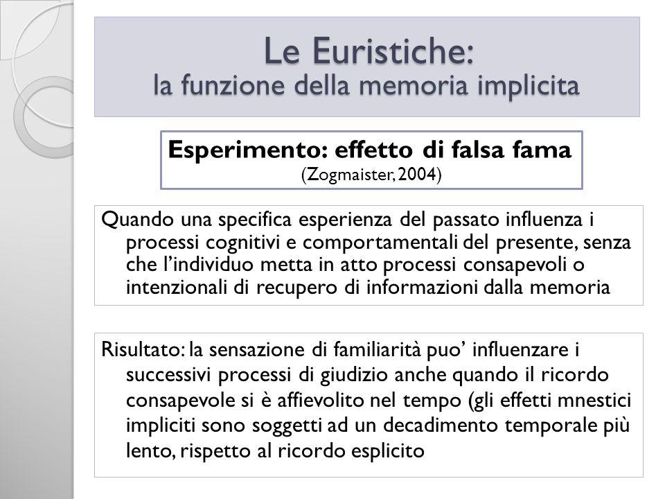 Quando una specifica esperienza del passato influenza i processi cognitivi e comportamentali del presente, senza che lindividuo metta in atto processi