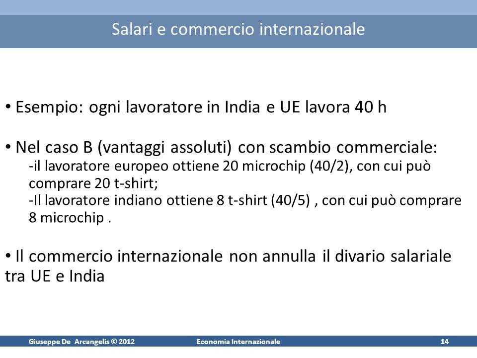 Giuseppe De Arcangelis © 2012Economia Internazionale14 Salari e commercio internazionale Esempio: ogni lavoratore in India e UE lavora 40 h Nel caso B (vantaggi assoluti) con scambio commerciale: -il lavoratore europeo ottiene 20 microchip (40/2), con cui può comprare 20 t-shirt; -Il lavoratore indiano ottiene 8 t-shirt (40/5), con cui può comprare 8 microchip.