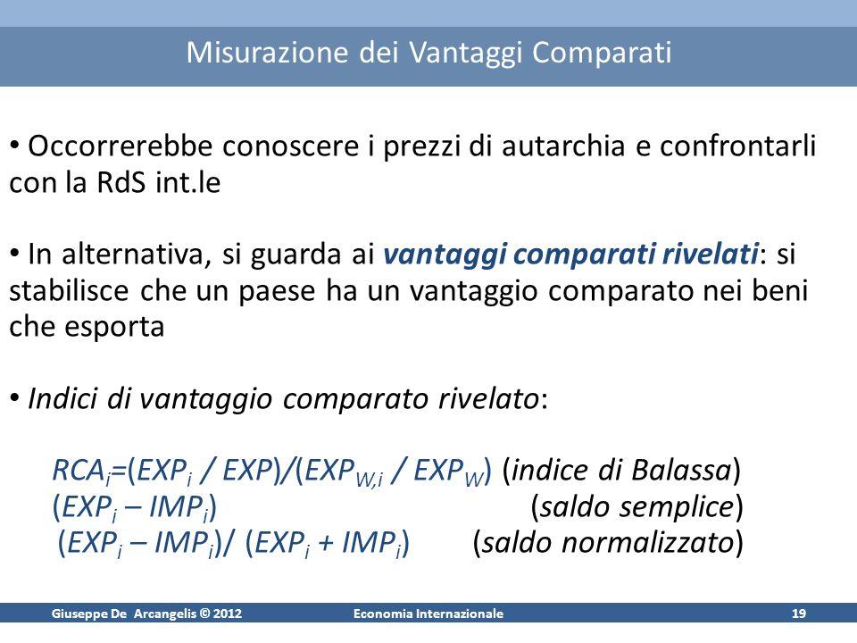 Giuseppe De Arcangelis © 2012Economia Internazionale19 Misurazione dei Vantaggi Comparati Occorrerebbe conoscere i prezzi di autarchia e confrontarli con la RdS int.le In alternativa, si guarda ai vantaggi comparati rivelati: si stabilisce che un paese ha un vantaggio comparato nei beni che esporta Indici di vantaggio comparato rivelato: RCA i =(EXP i / EXP)/(EXP W,i / EXP W ) (indice di Balassa) (EXP i – IMP i ) (saldo semplice) (EXP i – IMP i )/ (EXP i + IMP i ) (saldo normalizzato)