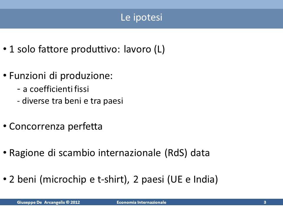 Giuseppe De Arcangelis © 2012Economia Internazionale2 Introduzione Commercio internazionale e tecnologia Vantaggi assoluti e vantaggi comparati Modell