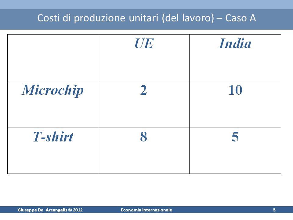 Giuseppe De Arcangelis © 2012Economia Internazionale4 Vantaggi assoluti e vantaggi comparati Vantaggio assoluto (v.a.): un paese ha un v.a. quando pos