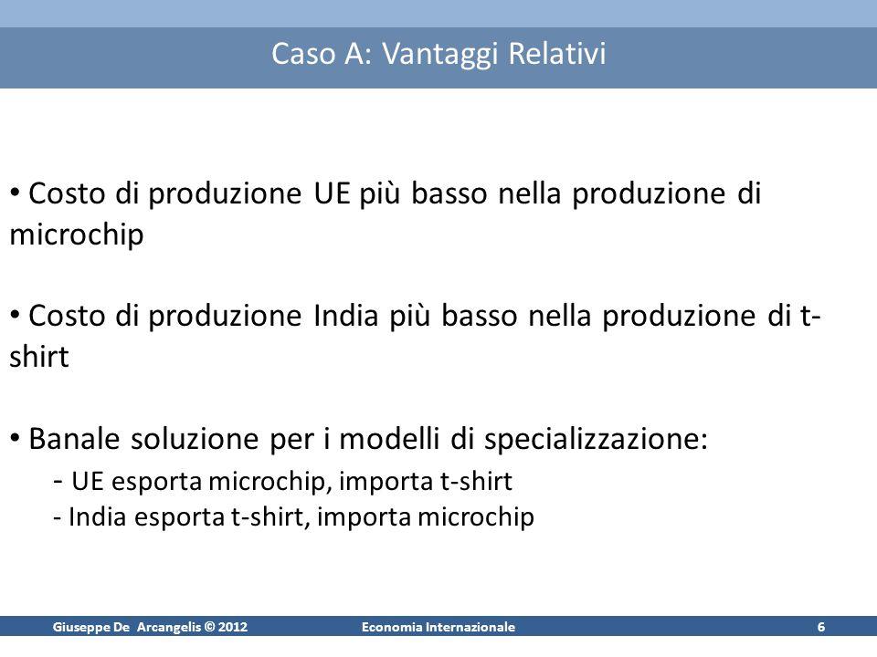 Giuseppe De Arcangelis © 2012Economia Internazionale5 Costi di produzione unitari (del lavoro) – Caso A