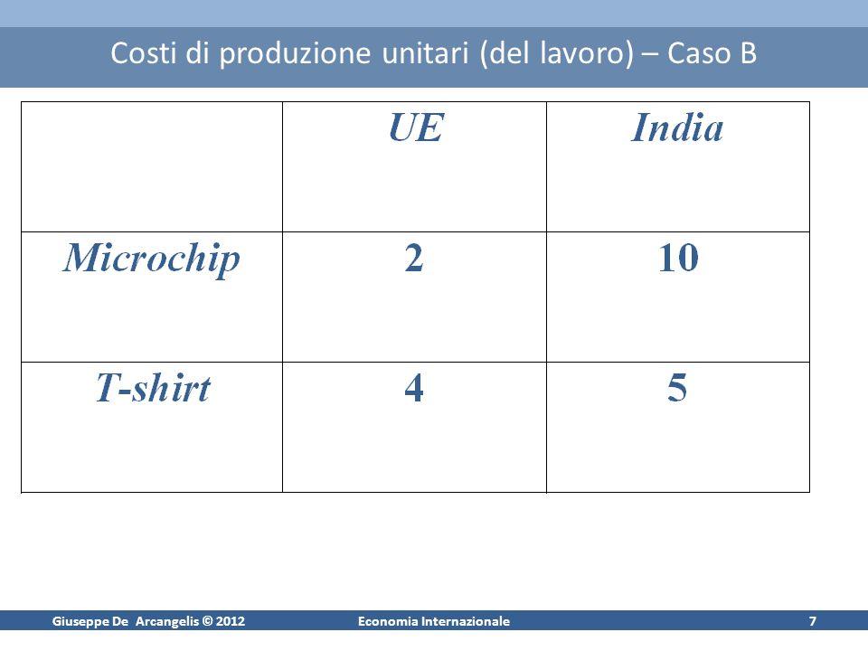 Giuseppe De Arcangelis © 2012Economia Internazionale6 Caso A: Vantaggi Relativi Costo di produzione UE più basso nella produzione di microchip Costo d