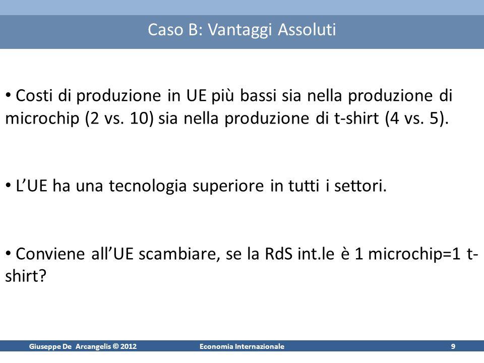 Giuseppe De Arcangelis © 2012Economia Internazionale9 Caso B: Vantaggi Assoluti Costi di produzione in UE più bassi sia nella produzione di microchip (2 vs.