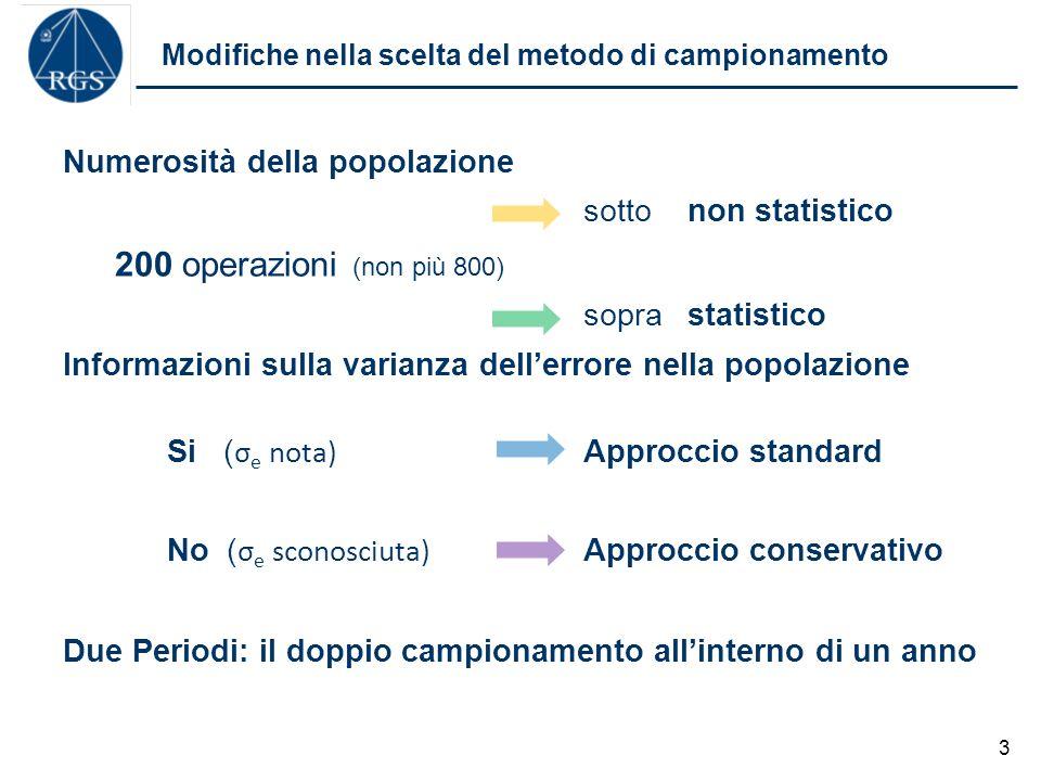3 Numerosità della popolazione sotto non statistico 200 operazioni (non più 800) sopra statistico Informazioni sulla varianza dellerrore nella popolaz