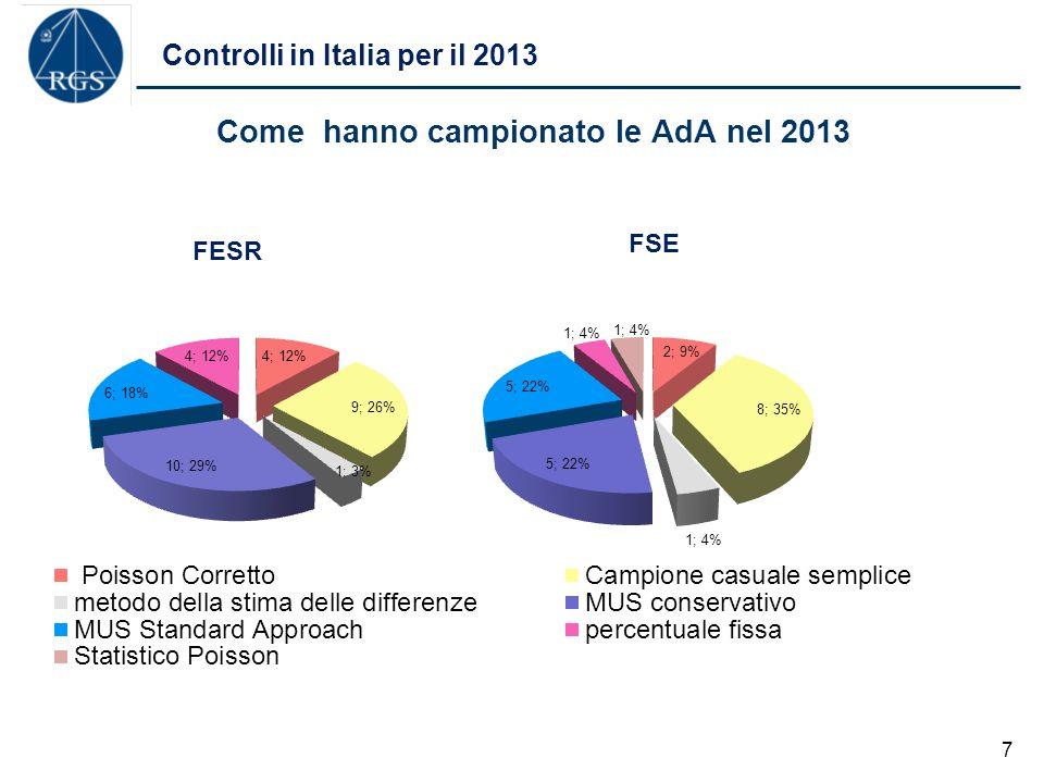 Controlli in Italia per il 2013 8