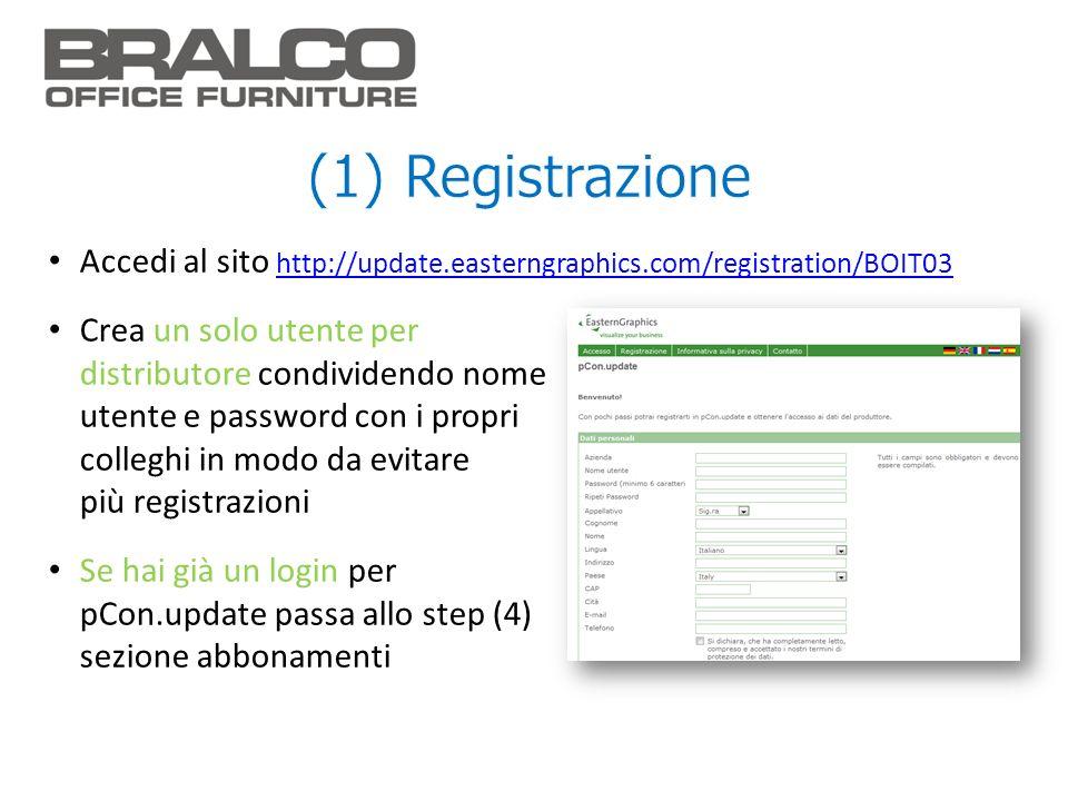 Dopo la registrazione riceverai una mail per confermare la tua identità Con un click sul link di attivazione invierai la richiesta per attivare laccount