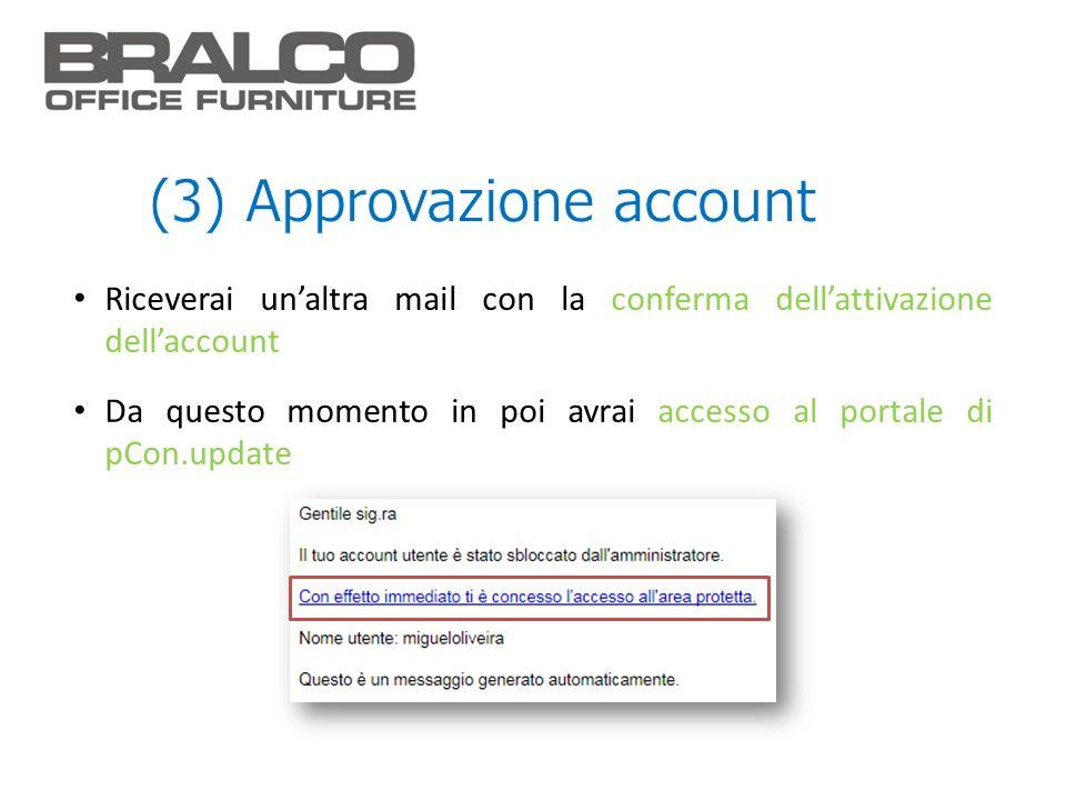 Riceverai unaltra mail con la conferma dellattivazione dellaccount Da questo momento in poi avrai accesso al portale di pCon.update