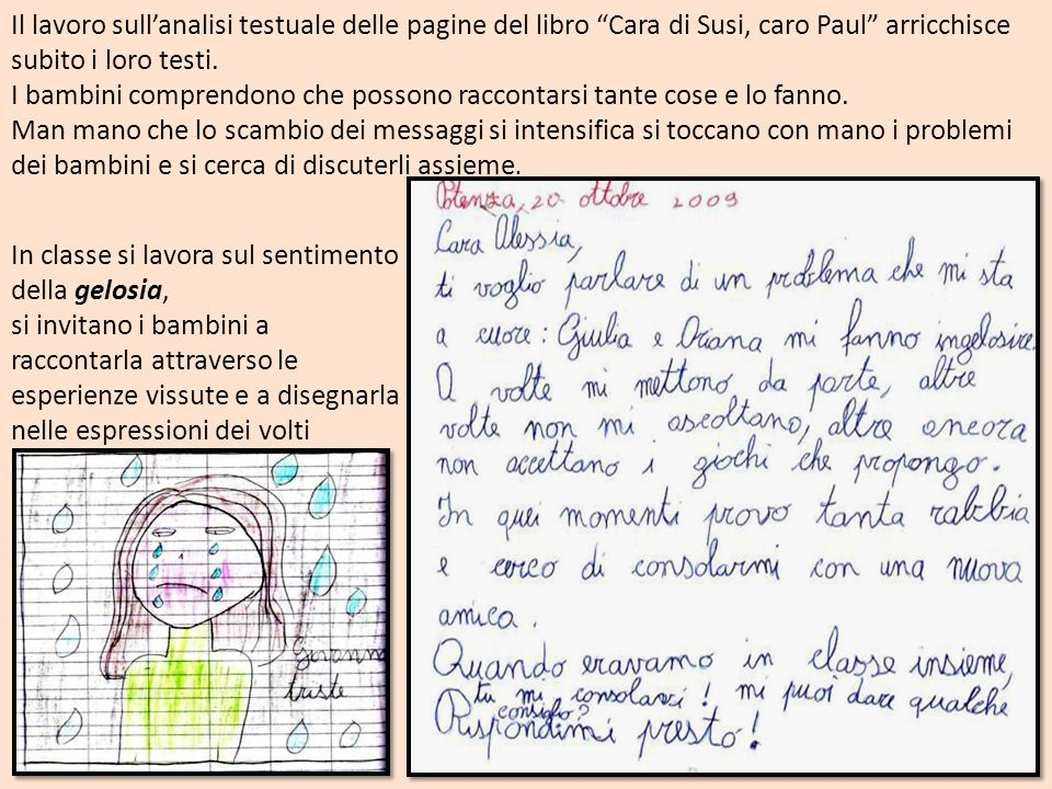 Il lavoro sullanalisi testuale delle pagine del libro Cara di Susi, caro Paul arricchisce subito i loro testi. I bambini comprendono che possono racco