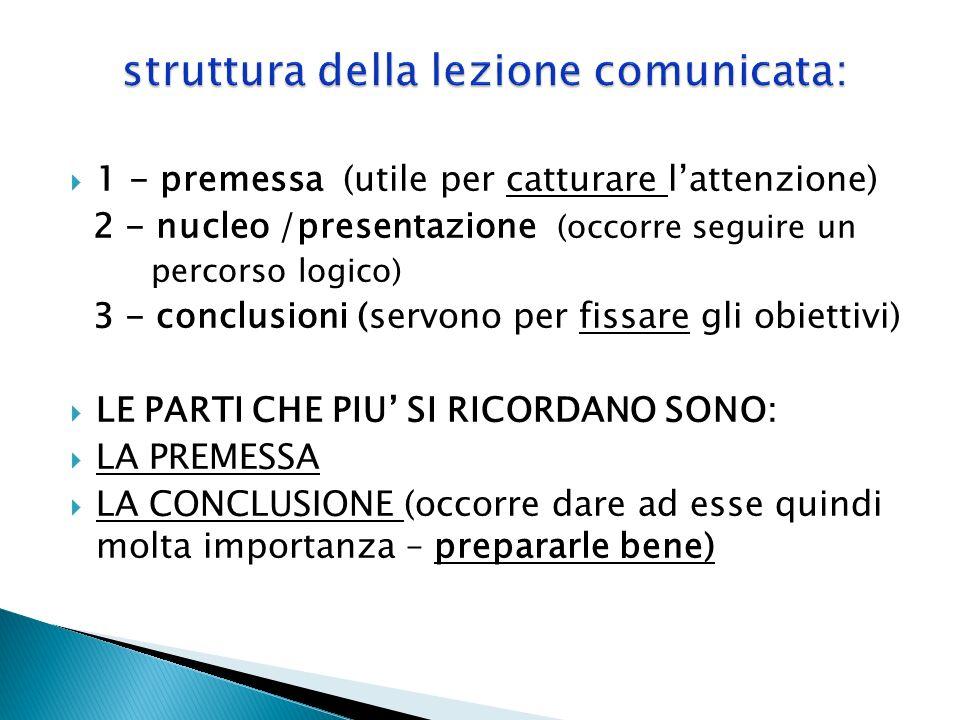 1 - premessa (utile per catturare lattenzione) 2 - nucleo /presentazione (occorre seguire un percorso logico) 3 - conclusioni (servono per fissare gli