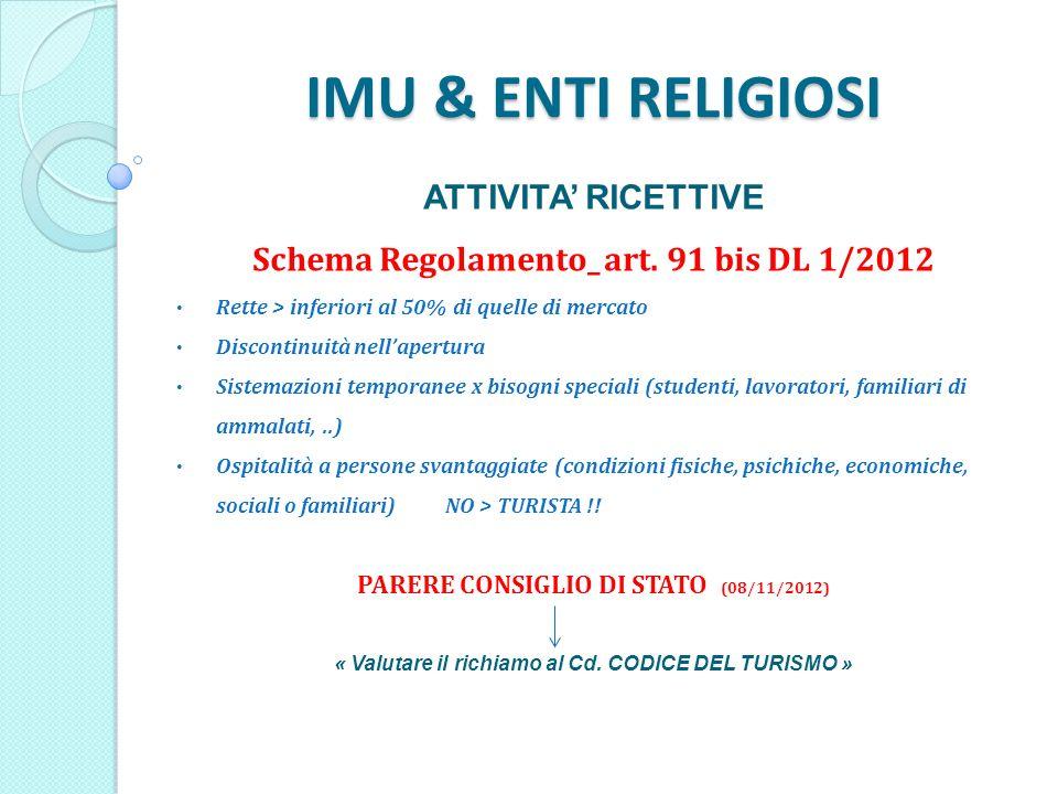 IMU & ENTI RELIGIOSI ATTIVITA RICETTIVE Schema Regolamento_ art.