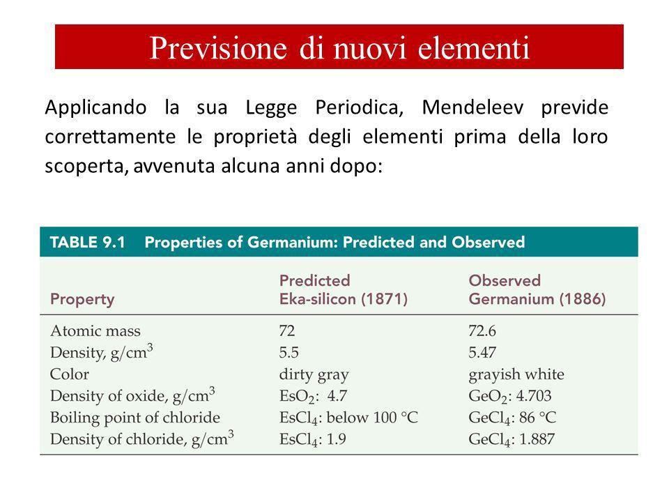 Previsione di nuovi elementi Applicando la sua Legge Periodica, Mendeleev previde correttamente le proprietà degli elementi prima della loro scoperta,