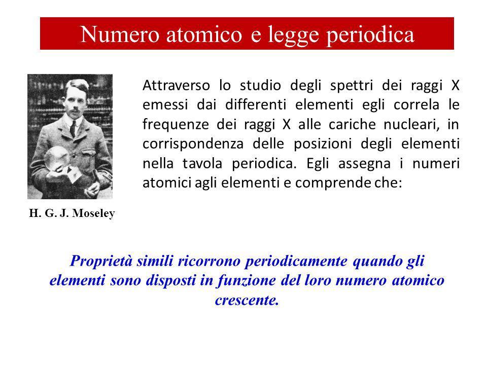 Numero atomico e legge periodica Attraverso lo studio degli spettri dei raggi X emessi dai differenti elementi egli correla le frequenze dei raggi X a