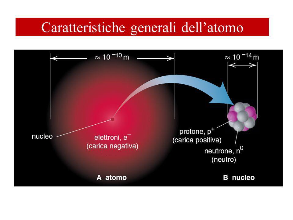 Caratteristiche generali dellatomo