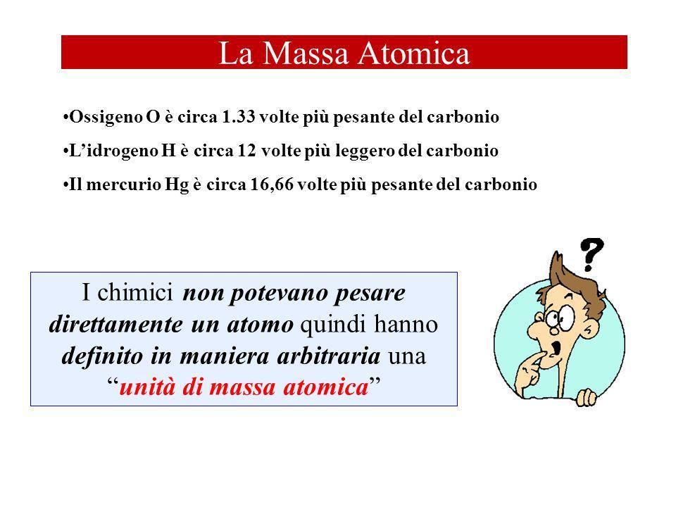I chimici non potevano pesare direttamente un atomo quindi hanno definito in maniera arbitraria unaunità di massa atomica Ossigeno O è circa 1.33 volt