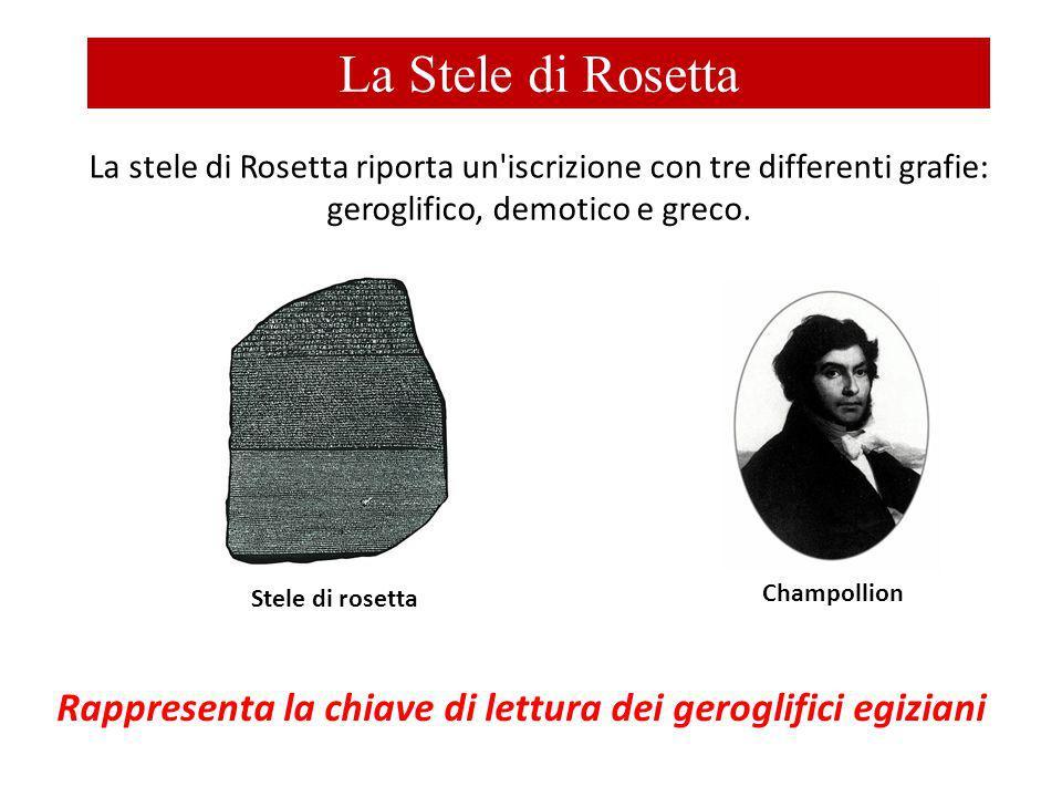 La Stele di Rosetta Champollion Stele di rosetta La stele di Rosetta riporta un'iscrizione con tre differenti grafie: geroglifico, demotico e greco. R