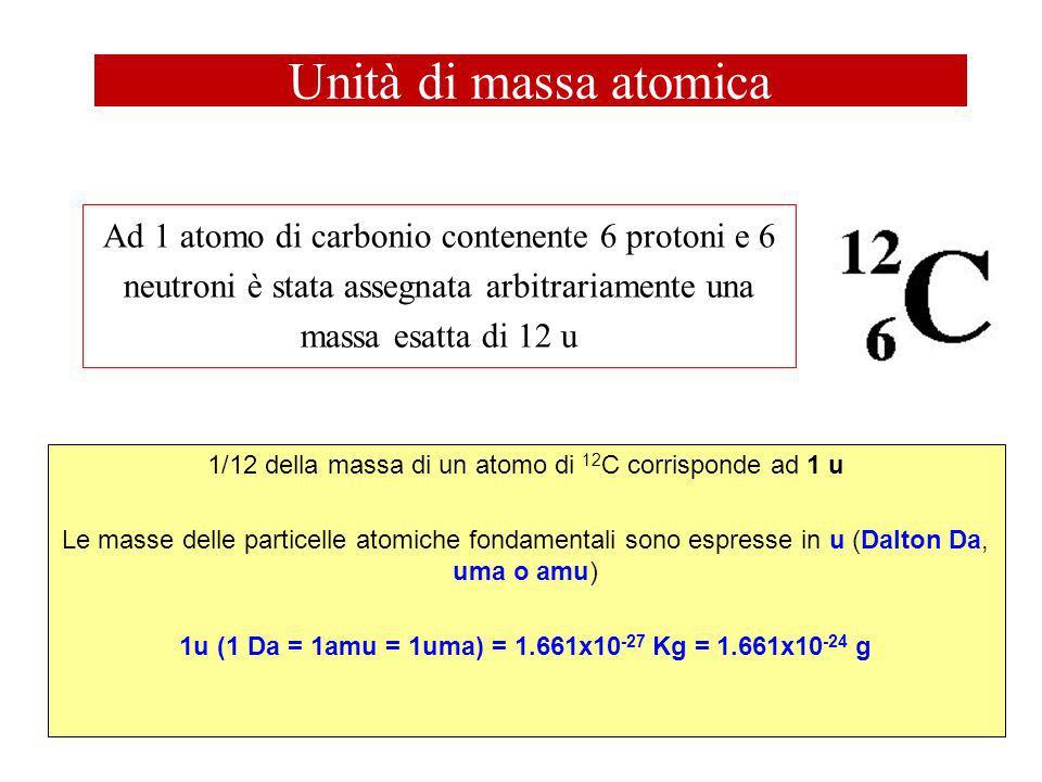 Unità di massa atomica Ad 1 atomo di carbonio contenente 6 protoni e 6 neutroni è stata assegnata arbitrariamente una massa esatta di 12 u 1/12 della
