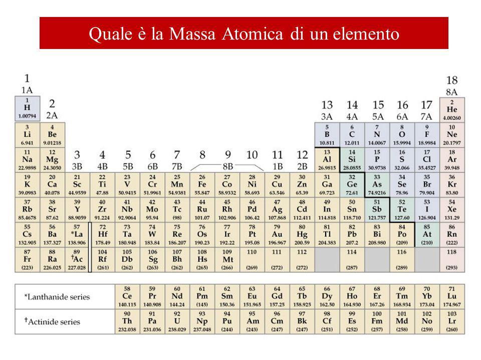 Quale è la Massa Atomica di un elemento