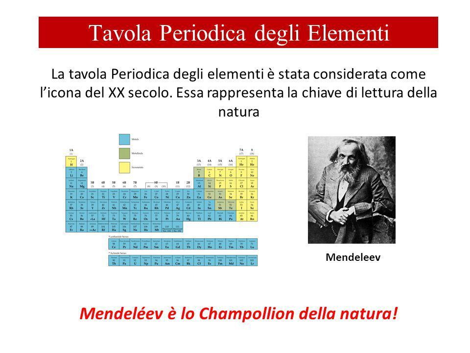 Tavola Periodica degli Elementi La tavola Periodica degli elementi è stata considerata come licona del XX secolo. Essa rappresenta la chiave di lettur