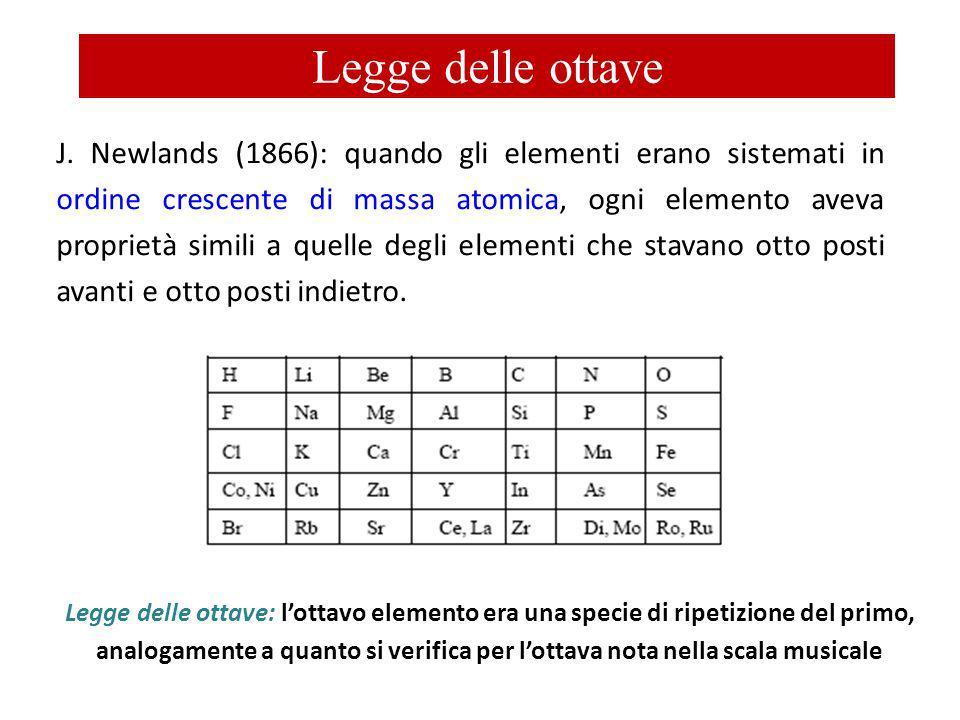 Legge delle ottave J. Newlands (1866): quando gli elementi erano sistemati in ordine crescente di massa atomica, ogni elemento aveva proprietà simili
