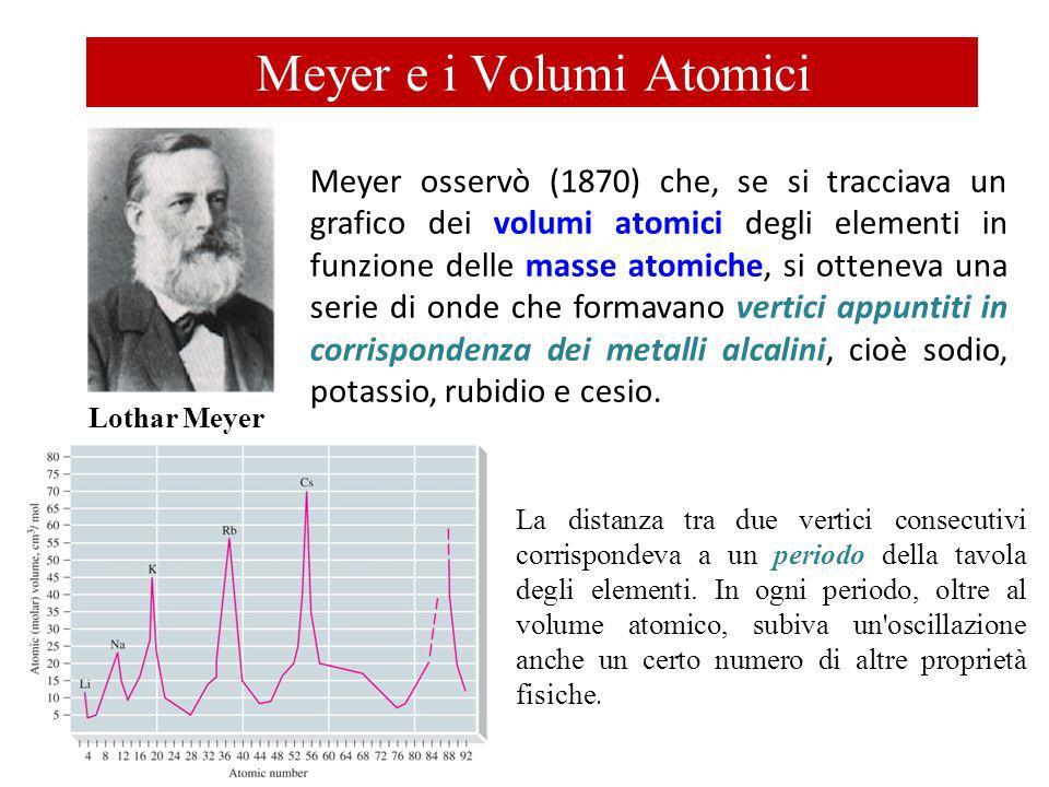 Meyer e i Volumi Atomici Lothar Meyer Meyer osservò (1870) che, se si tracciava un grafico dei volumi atomici degli elementi in funzione delle masse a