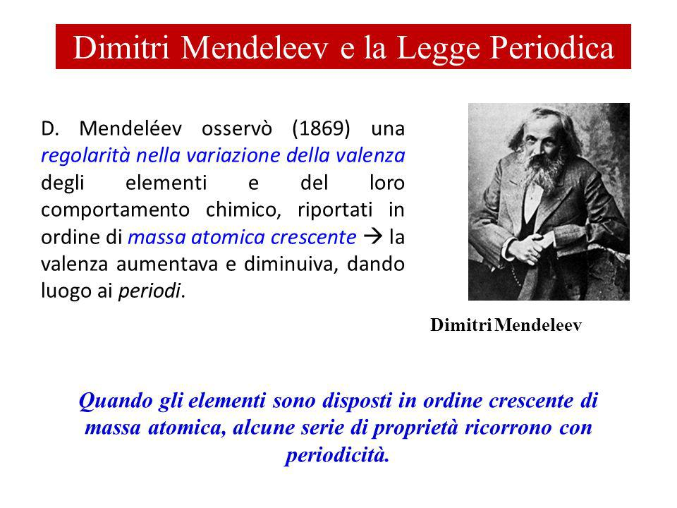 Dimitri Mendeleev e la Legge Periodica D. Mendeléev osservò (1869) una regolarità nella variazione della valenza degli elementi e del loro comportamen