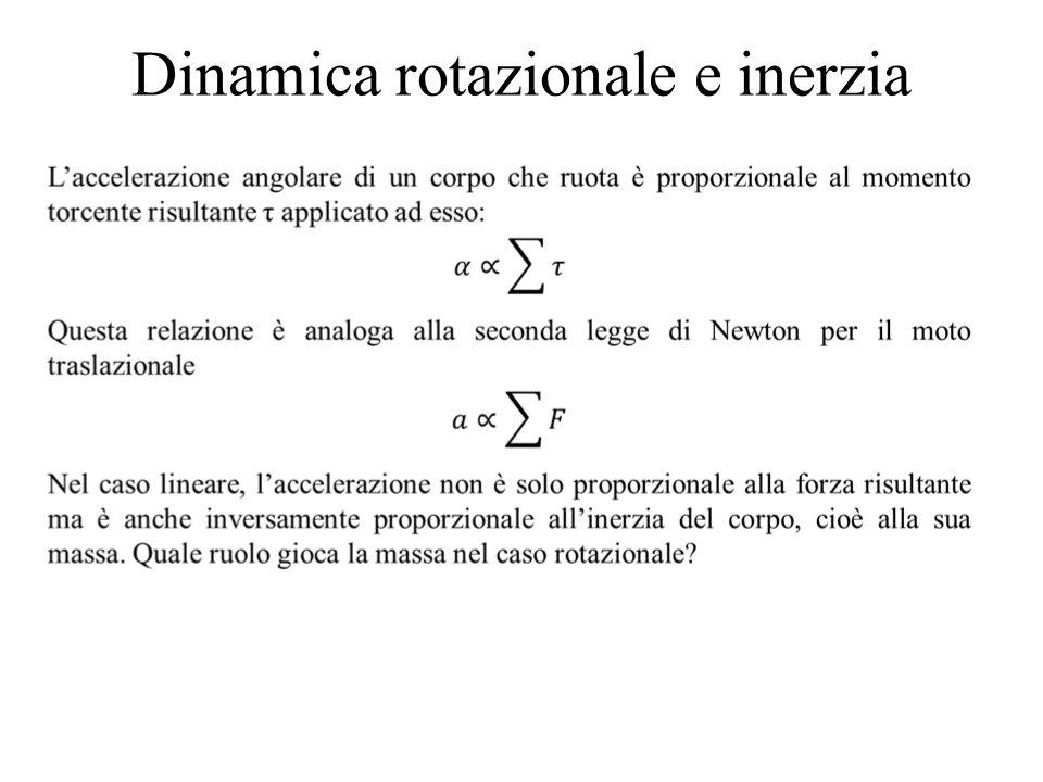 Dinamica rotazionale e inerzia