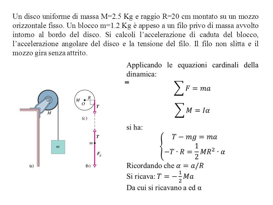Un disco uniforme di massa M=2.5 Kg e raggio R=20 cm montato su un mozzo orizzontale fisso. Un blocco m=1.2 Kg è appeso a un filo privo di massa avvol