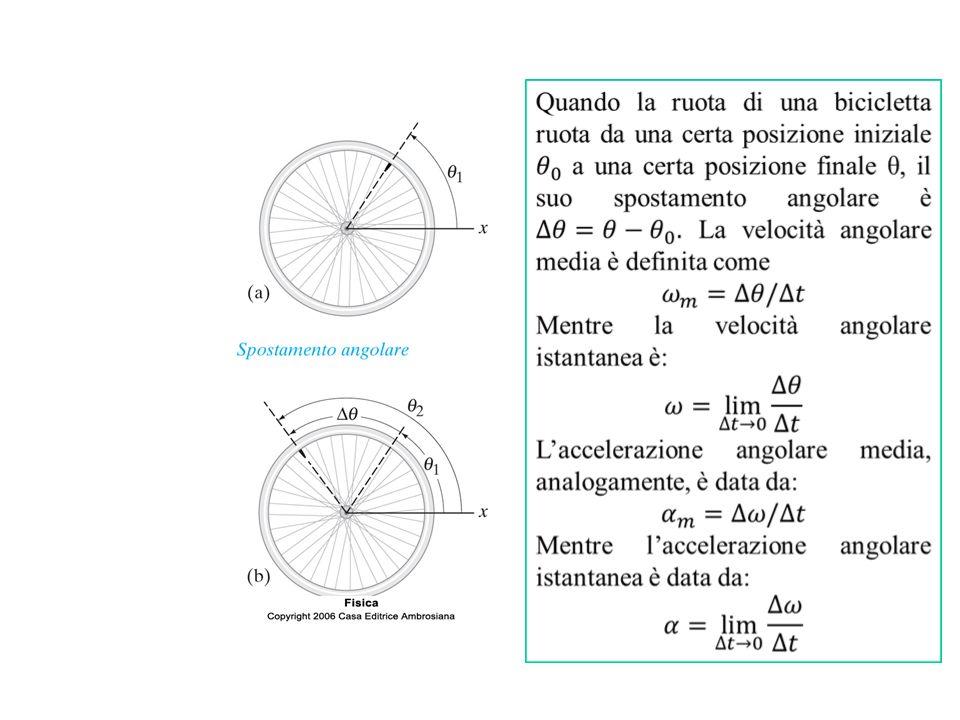 Il pendolo fisico Una piastra metallica rettangolare omogenea di massa m, con lati b e c, è appesa a un asse orizzontale ad essa e passante per il punto mediano A del suo lato minore.