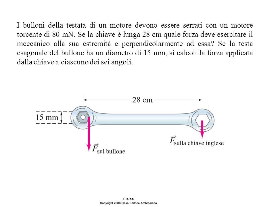 I bulloni della testata di un motore devono essere serrati con un motore torcente di 80 mN. Se la chiave è lunga 28 cm quale forza deve esercitare il