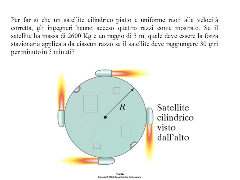 Per far sì che un satellite cilindrico piatto e uniforme ruoti alla velocità corretta, gli ingegneri hanno acceso quattro razzi come mostrato. Se il s