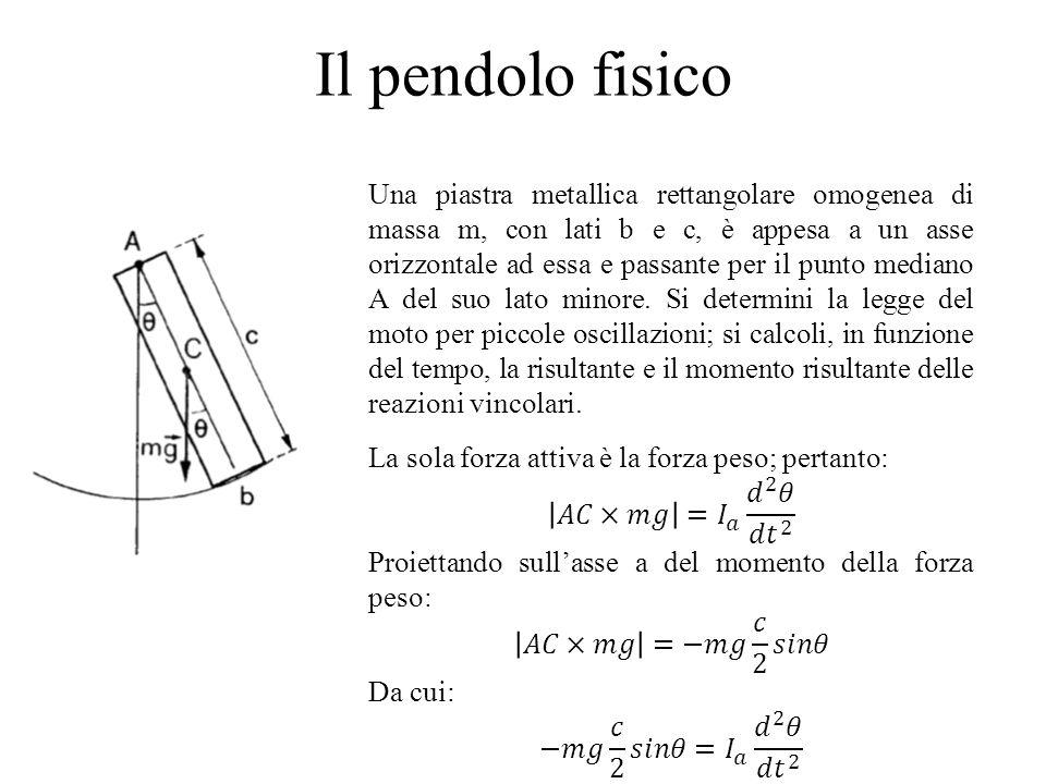 Il pendolo fisico Una piastra metallica rettangolare omogenea di massa m, con lati b e c, è appesa a un asse orizzontale ad essa e passante per il pun