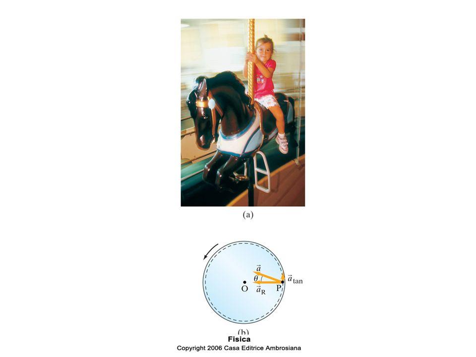 Si calcoli il momento dinerzia di una ruota da bicicletta del diametro di 66.7 cm.