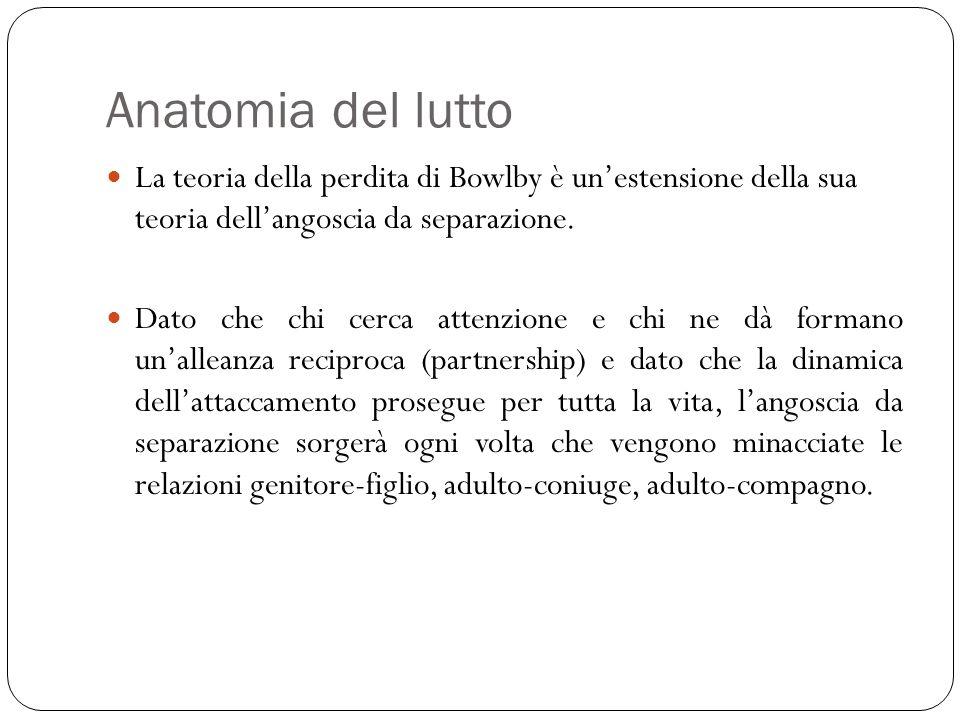 Anatomia del lutto La teoria della perdita di Bowlby è unestensione della sua teoria dellangoscia da separazione. Dato che chi cerca attenzione e chi
