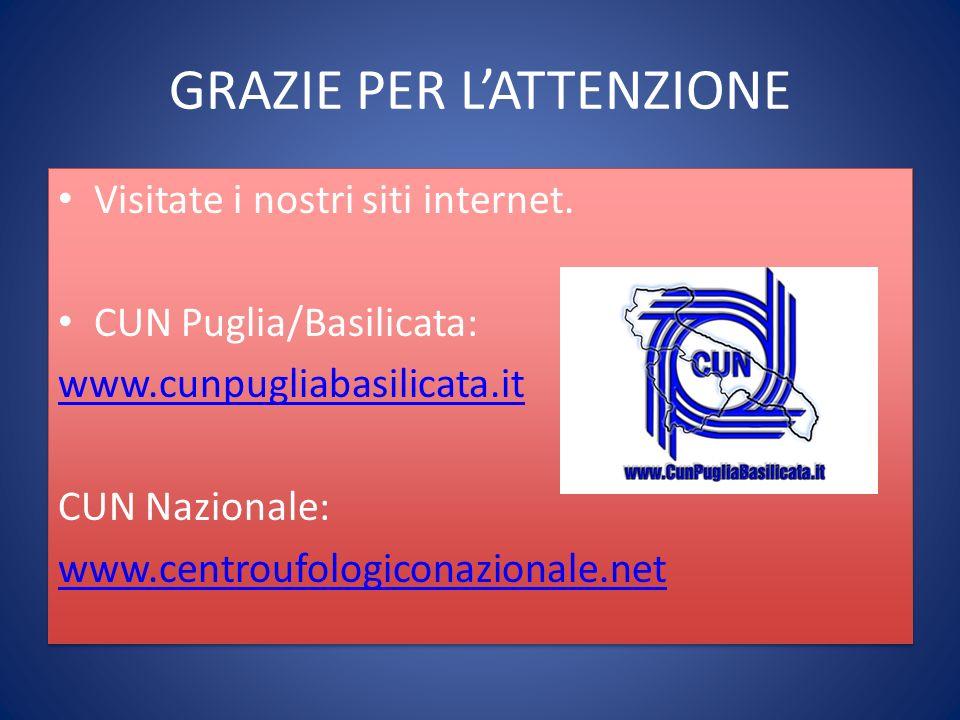 GRAZIE PER LATTENZIONE Visitate i nostri siti internet. CUN Puglia/Basilicata: www.cunpugliabasilicata.it CUN Nazionale: www.centroufologiconazionale.