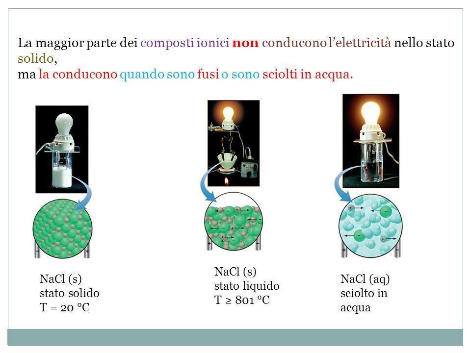 generalmente solubili in acqua e insolubili in solventi apolari; la solubilità è spiegabile grazie alla capacità dellacqua di creare legami con gli ioni (gli ioni vengono solvatati, circondati da molecole di acqua e portati in soluzione