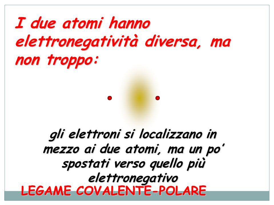 Legame Covalente Polare HCl LEGAME NELLA MOLECOLA DI ACIDO CLORIDRICO(HCl) H ha 1 elettrone esterno e Cl 7 elettroni; con 1 legame entrambi raggiungono la configurazione elettronica stabile.