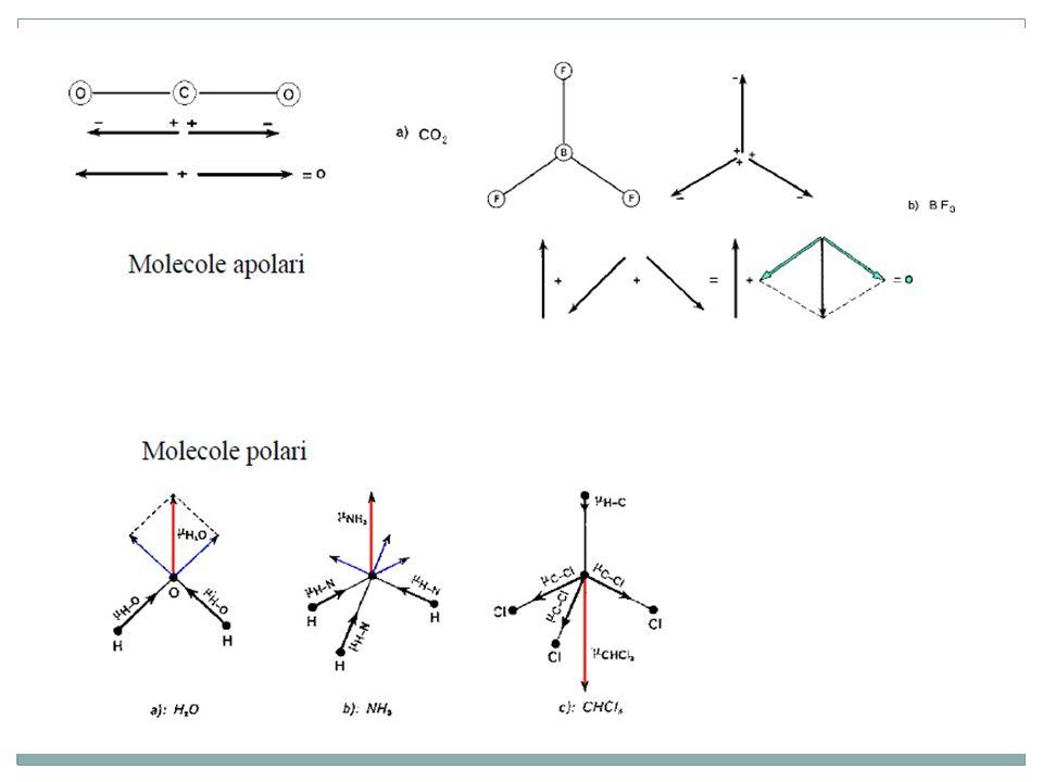 Il legame di coordinazione è un legame covalente in cui i due elettroni di legame provengono entrambi da uno solo dei due atomi.